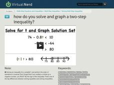 How Do You Solve and Graph a Two-Step Inequality? Video