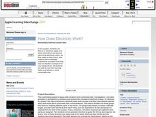 How Does Electricity Work? Lesson Plan