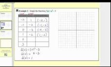 Graphing Functions by Plotting Points - Quadratic Video