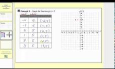 Graphing Functions by Plotting Points - Constant Video