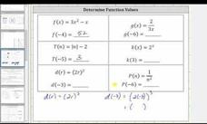 Determine a Variety of Function Values Video
