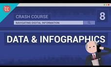 Data and Infographics: Crash Course Navigating Digital Information #8 Video