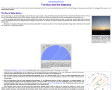 The Sun and the Seasons Interactive