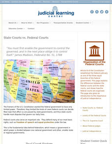 State Courts vs. Federal Courts Interactive
