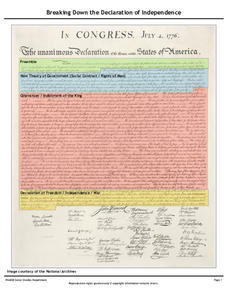 Breaking Down the Declaration of Independence Handouts & Reference