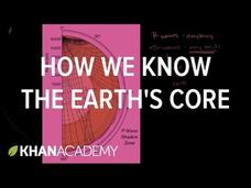 How We Know About the Earth's Core Video