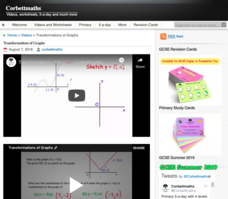 Transformations of Graphs Video