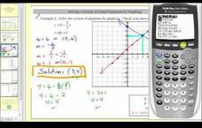 Solving Systems of Linear Equations by Graphing - Part 1 Video