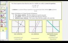 Solving Systems of Linear Equations by Graphing - Part 2 Video