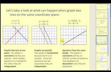 Solving Systems of Equations Graphically Video