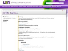 HTML Tables Lesson Plan