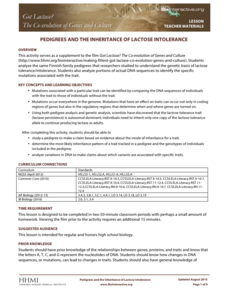 Pedigrees and the Inheritance of Lactose Intolerance Activities & Project