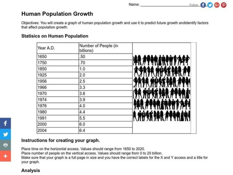 Human Population Growth 7th 9th Grade Worksheet – Population Growth Worksheet