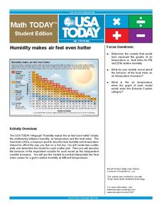 Humidity Makes Air Feel Even Hotter Lesson Plan