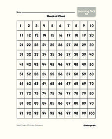 Hundred Chart Worksheet