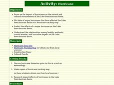 Hurricane Lesson Plan