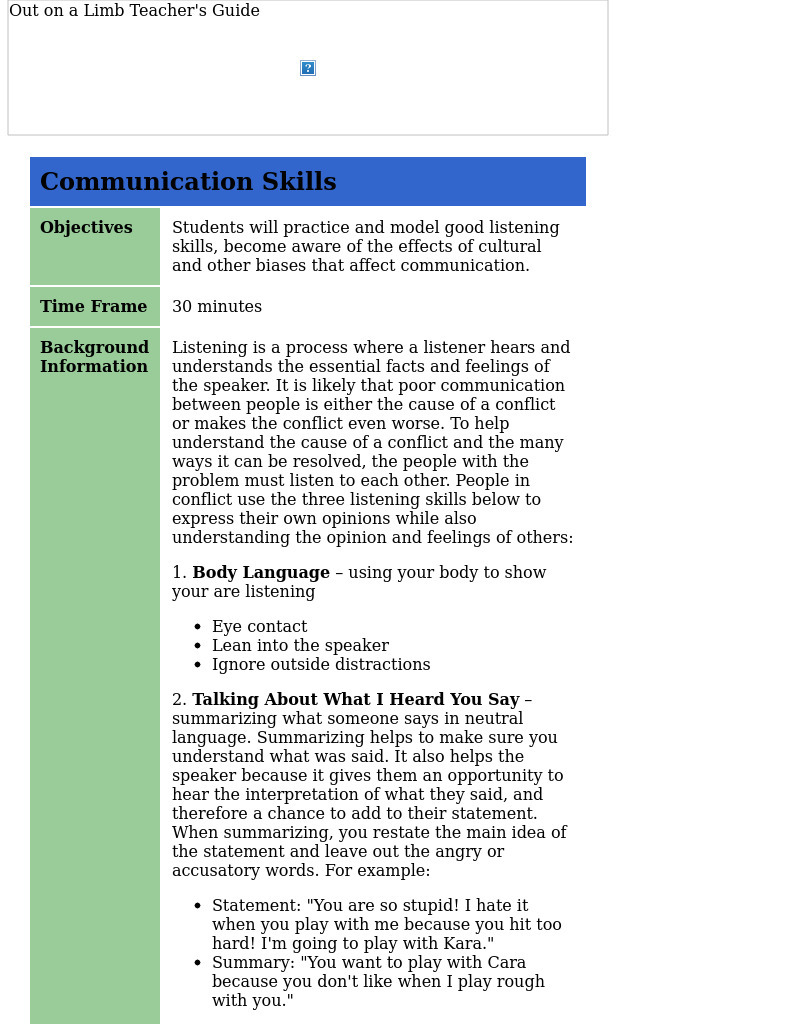 Communication Skills Lesson Plan for 3rd - 5th Grade