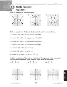 Hyperbolas Worksheet