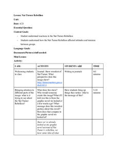 Nat Turner Rebellion Lesson Plan