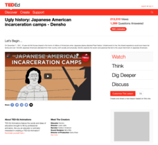 Ugly History: Japanese American Incarceration Camps Video