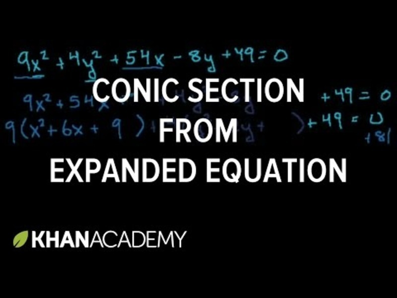 Identifying Conics 1 Video