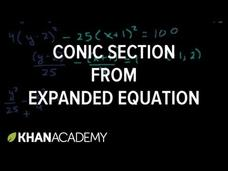 Identifying Conics 2 Video