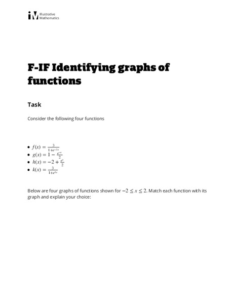 Identifying Graphs of Functions Activities & Project