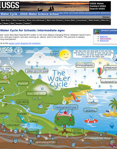 The Water Cycle for Schools: Intermediate Ages Interactive