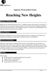 Algebra: Reaching New Heights Lesson Plan