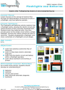 Flashlights and Batteries Lesson Plan