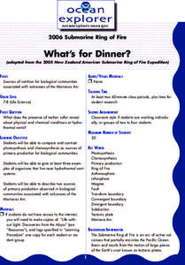What's for Dinner? Lesson Plan