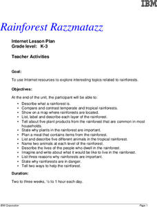 Rainforest Razzmatazz Lesson Plan