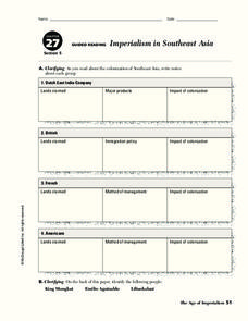 Imperialism in Southeast Asia Worksheet