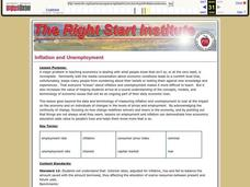 Inflation and Unemployment Lesson Plan