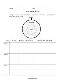 Inside the Earth Worksheet