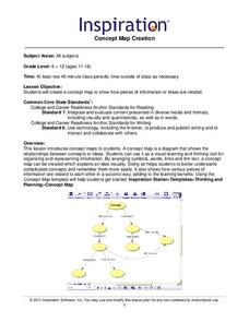 Inspiration: Concept Map Creation Lesson Plan