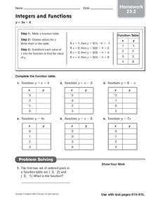 Integers and Functions Worksheet