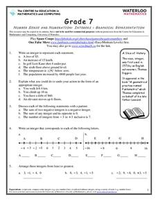 Integers - Graphical Representation Worksheet