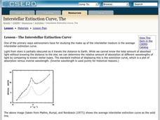 Interstellar Extinction Curve Lesson Plan