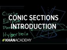 Introduction to Conic Sections Video