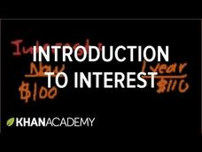 Introduction to Interest Video