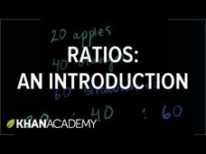 Introduction to Ratios Video