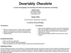 Invariably Chocolate Lesson Plan
