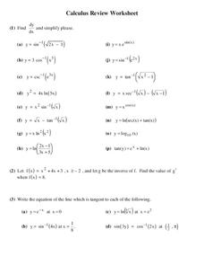 Inverse Functions Worksheet