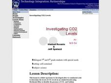 Investigating CO2 Levels Lesson Plan