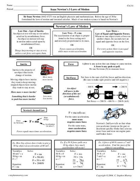 Isaac Newton 39 S 3 Laws Of Motion Worksheet For 9th 12th
