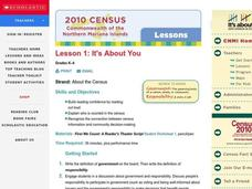 It's About You Lesson Plan