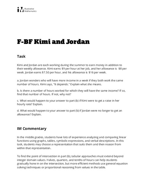 Kimi and Jordan Activities & Project