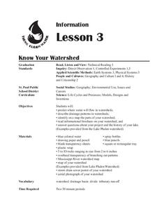 Know Your Watershed Lesson Plan
