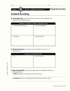 Landforms and Resources of Southwest Asia Worksheet